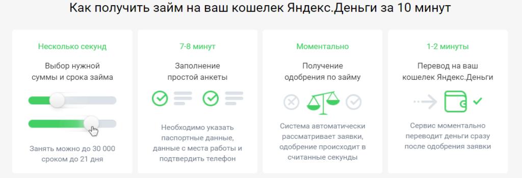 Как взять микрозайм на Яндекс кошелек за 5 минут?