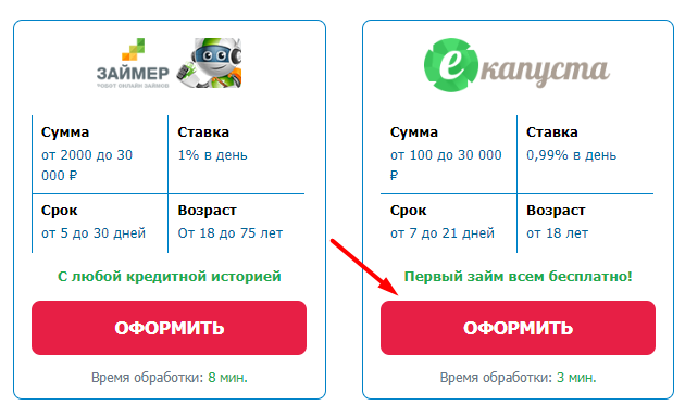 Оформить микрозайм онлайн через систему Контакт