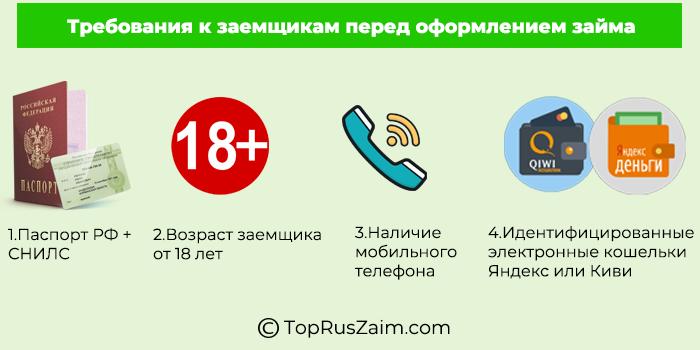 Требования к заемщикам желающим получить микрокредит на Киви или Яндекс