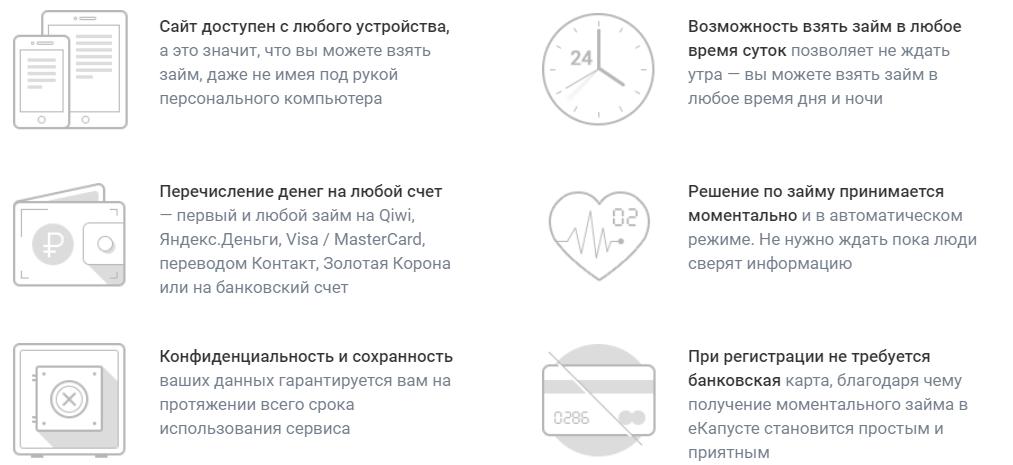 Преимущества займов на Яндекс Деньги