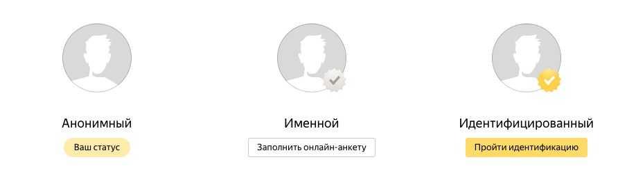 Переход на именной кошелек Яндекс