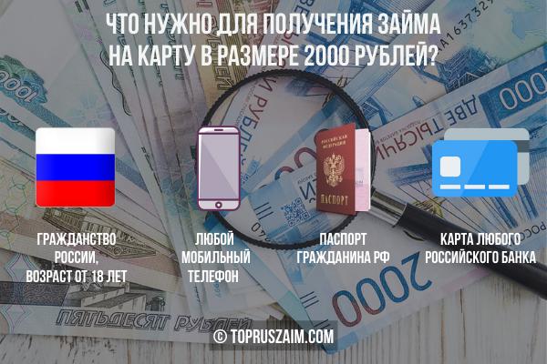 Что нужно, чтобы взять займ 2000 рублей на карту?