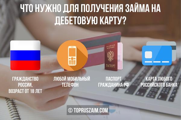 Что нужно, чтобы получить онлайн займ на дебетовую карту?