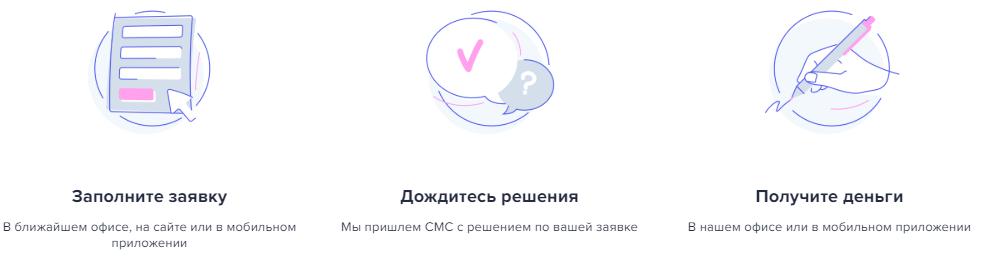 Как взять Легкий кредит в Газпромбанке?