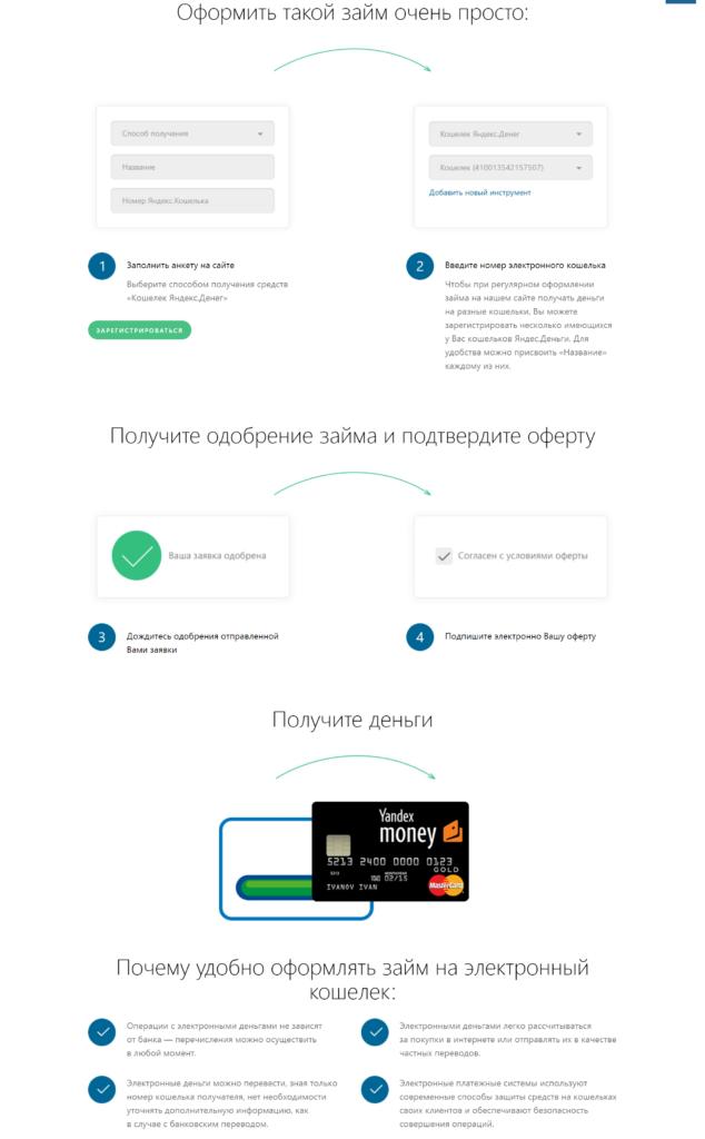 Займы на Яндекс Деньги мгновенно
